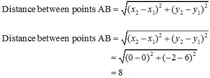 सीबीएसई कक्षा 10 गणित एमसीक्यू अध्याय 7 निर्देशांक ज्यामिति