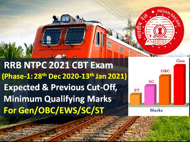 Check Minimum Qualifying Marks & Previous Cutoff for CBT